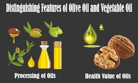 Can You Use Vegetable Oil Instead of Olive Oil
