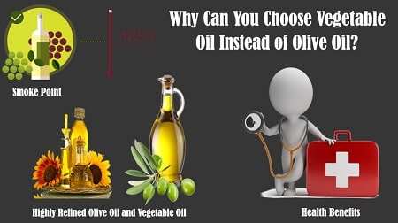 can you use vegetable oil instead of olive oil for potatoes