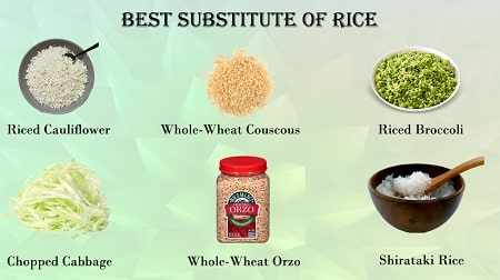 how many grains of rice in a bowl freerice