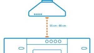 Distance Between Stove and Hood