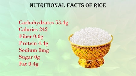 How Many Grains Of Rice In A Bowl